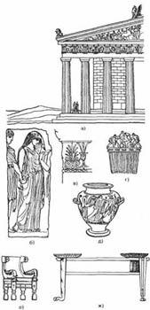 Стилевое единство архитектурной и предметной среды Древней Греции