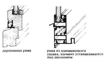Прозрачные и полупрозрачные строительные материалы. Строительное проектирование. Нойферт