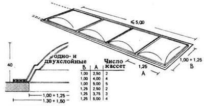 ВЕРХНИЙ СВЕТ — СВЕТОВЫЕ КУПОЛА. Строительное проектирование. Нойферт