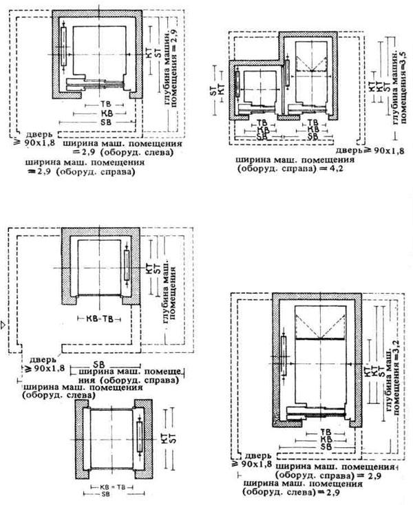 Лифты. Технические условия. Строительное проектирование. Нойферт