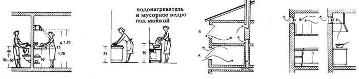 КУХНИ. Строительное проектирование. Нойферт
