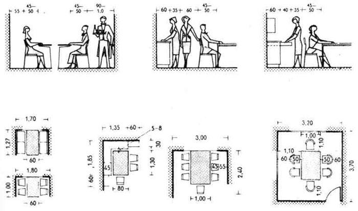 Столовая. Планировка. Строительное проектирование. Нойферт
