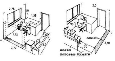 Размещение мест для работы и отдыха . Строительное проектирование. Нойферт