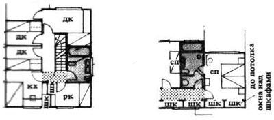 Расположение санитарных узлов в доме. Строительное проектирование. Нойферт