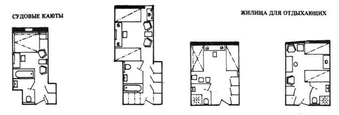 ДАЧИ. Дома для отдыха. Строительное проектирование. Нойферт