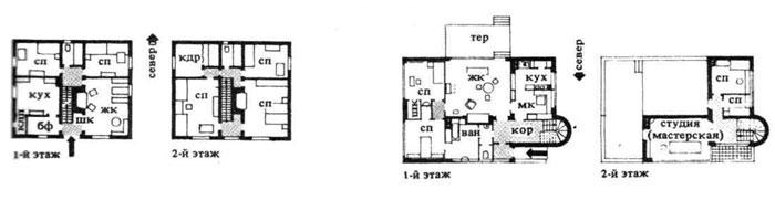Одноквартирные жилые дома средней величины. Строительное проектирование. Нойферт