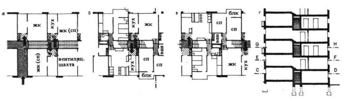 Многоквартирные дома — особые случаи. Строительное проектирование. Нойферт