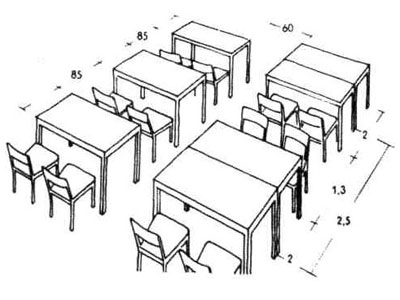 ШКОЛЫ. Проектирование школьных зданий и помещений. Строительное проектирование. Нойферт