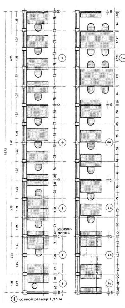 КОНТОРСКИЕ ПОМЕЩЕНИЯ. Минимальная ширина помещений, назначаемая на основе расстояний между осями оконных проемов. Строительное проектирование. Нойферт