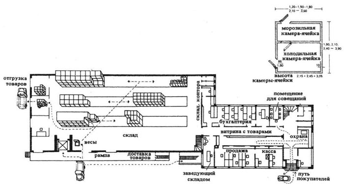 складские здания. холодильные установки. строительное проектирование. нойферт
