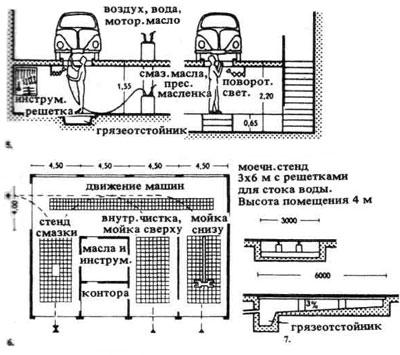Проектирование авторемонтных мастерских. Строительное проектирование. Нойферт
