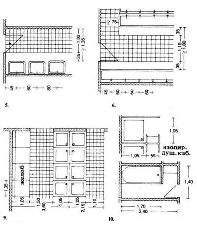 Бытовые помещения в промышленных зданиях. Строительное проектирование. Нойферт