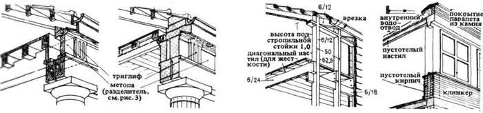Части зданий как выражение способов обработки строительных материалов