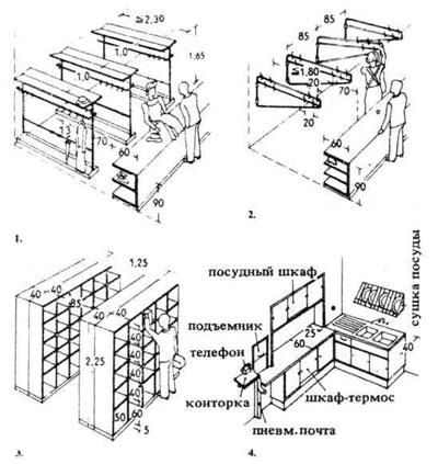 Гостиницы. Подсобные и хозяйственные помещения. Строительное проектирование. Нойферт