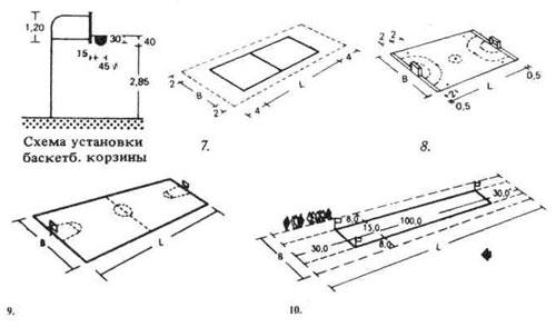 Игровые площадки. Размеры игровых площадок. Строительное проектирование. Нойферт