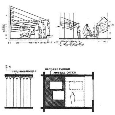 Проектирование помещений для музеев. Строительное проектирование. Нойферт